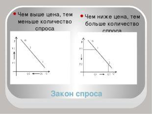 Закон спроса Чем выше цена, тем меньше количество спроса D- линия спроса Чем