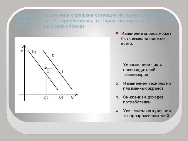 Задача 2. На рисунке отражена ситуация на рынке телевизоров: линия спроса D п...