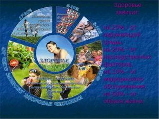 Здоровье зависит: на 20% - от окружающей среды, на 20% - от наследственных фа