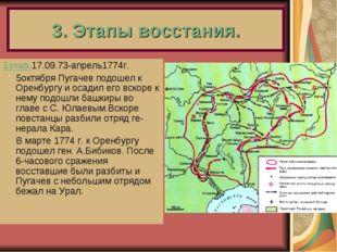 3. Этапы восстания. 1этап.17.09.73-апрель1774г. 5октября Пугачев подошел к Ор