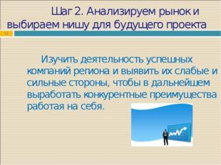 Шаг 2. Анализируем рынок и выбираем нишу для будущего проекта * Изучить де