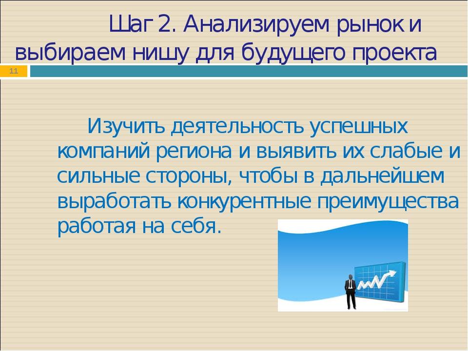 Шаг 2. Анализируем рынок и выбираем нишу для будущего проекта * Изучить де...