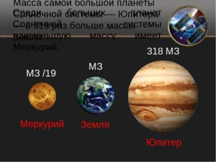 Среди больших планет Солнечной системы наименьшую массу имеет Меркурий. Масса