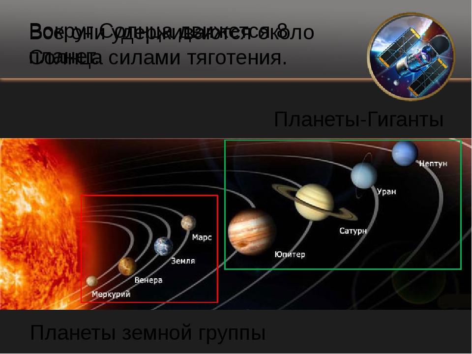 Вокруг Солнца движется 8 планет. Планеты земной группы Планеты-Гиганты Все он...