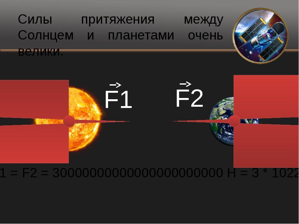 Силы притяжения между Солнцем и планетами очень велики. F1 = F2 = 30000000000...