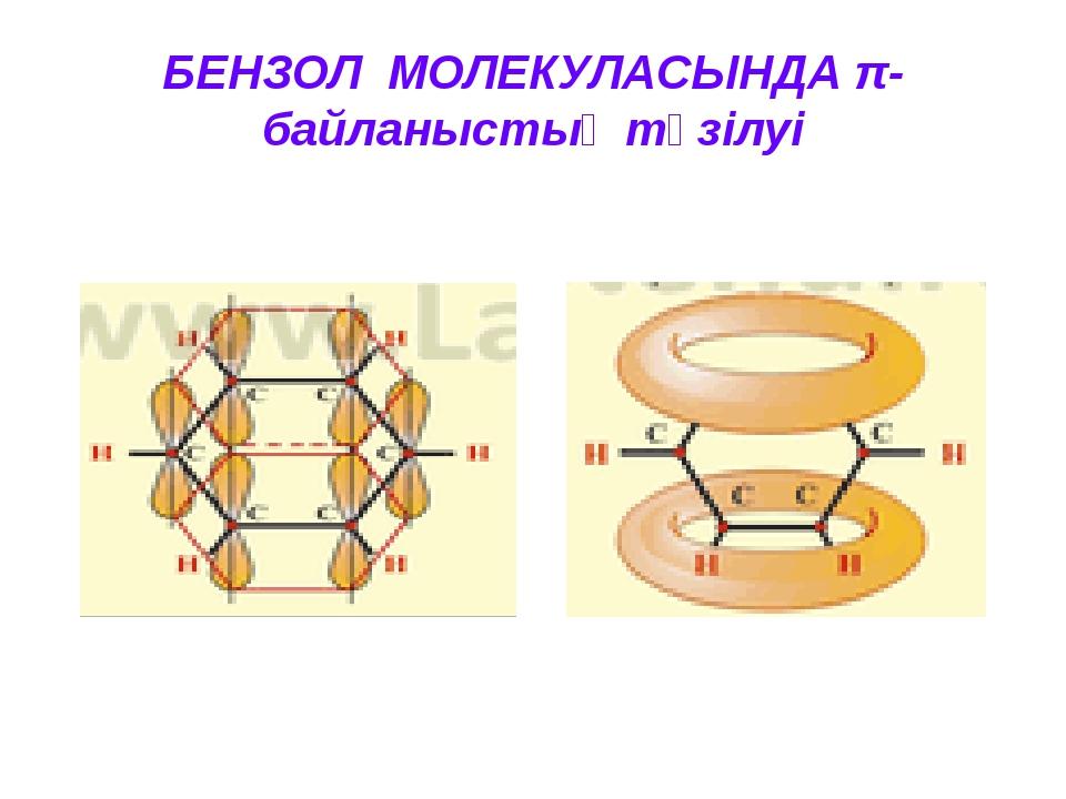 БЕНЗОЛ МОЛЕКУЛАСЫНДА π- байланыстың түзілуі