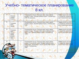 Учебно- тематическое планирование 8 кл. 62Нижняя прямая подача1Перемещение
