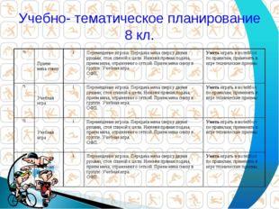 Учебно- тематическое планирование 8 кл. 70Прием мяча снизу1Перемещение игр