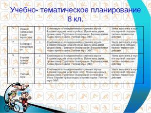 Учебно- тематическое планирование 8 кл. 74Прямой нападающий удар через сетку