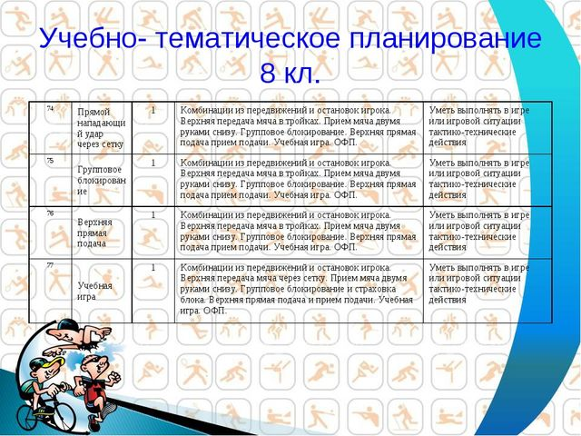 Учебно- тематическое планирование 8 кл. 74Прямой нападающий удар через сетку...