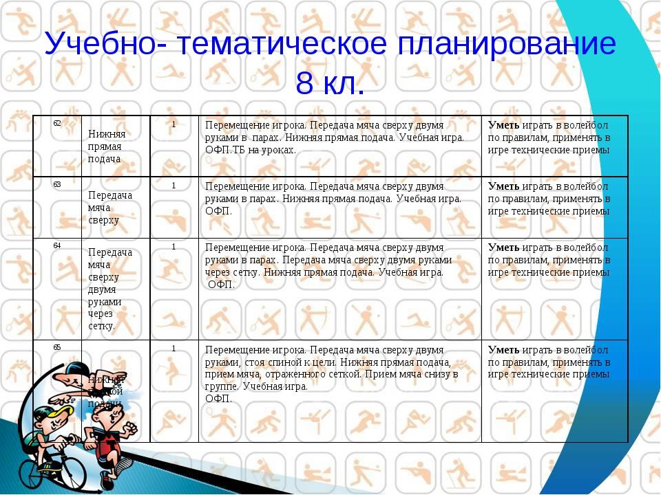 Учебно- тематическое планирование 8 кл. 62Нижняя прямая подача1Перемещение...