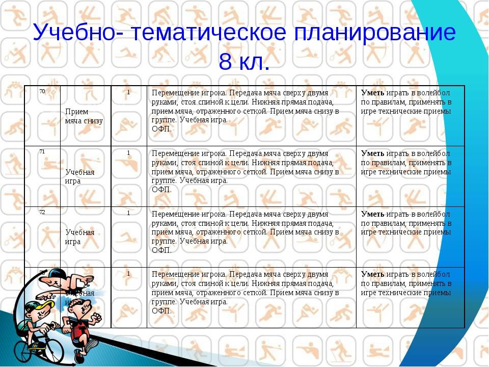 Учебно- тематическое планирование 8 кл. 70Прием мяча снизу1Перемещение игр...