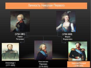 Личность Николая Первого (1754-1801) Павел Петрович (1759-1828) Мария Федоров