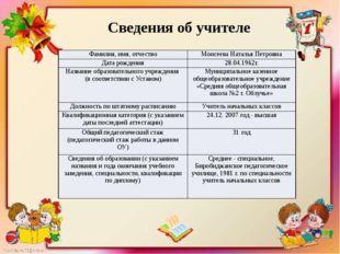 Сведения об учителе Фамилия, имя, отчество Моисеева Наталья Петровна Дата рож