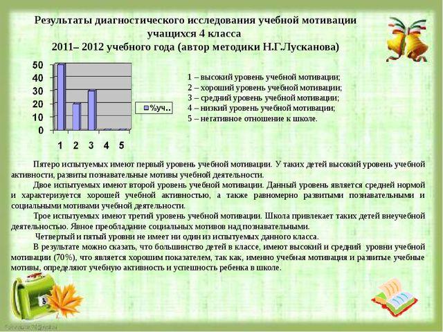 Мониторинг качества знаний учащихся 4 класса по предметам 2011-2012 учебный г...