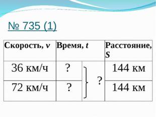 № 735 (1) Скорость, vВремя, tРасстояние, S 36 км/ч?  ?144 км 72 км/ч?