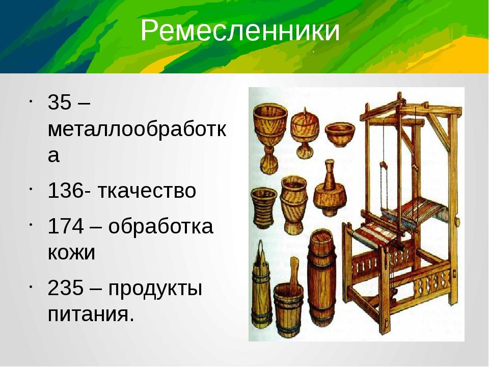 Ремесленники 35 – металлообработка 136- ткачество 174 – обработка кожи 235 –...