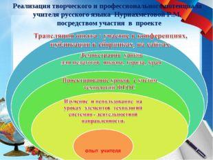 Реализация творческого и профессионального потенциала учителя русского языка