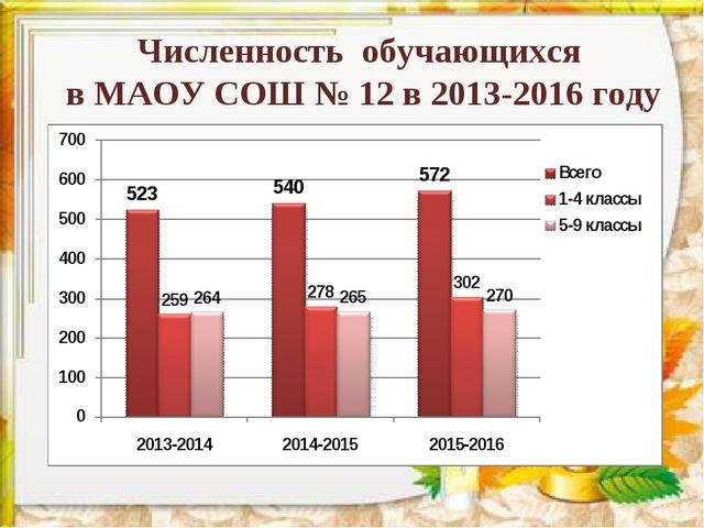 Численность обучающихся в МАОУ СОШ № 12 в 2013-2016 году