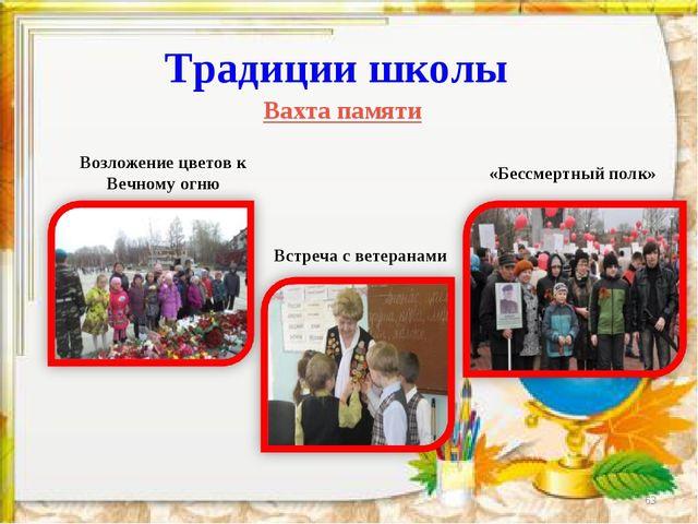 * Традиции школы Вахта памяти Возложение цветов к Вечному огню Встреча с вете...