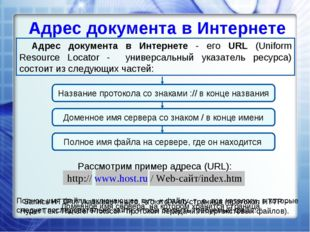 Адрес документа в Интернете - его URL (Uniform Resource Locator - универсальн
