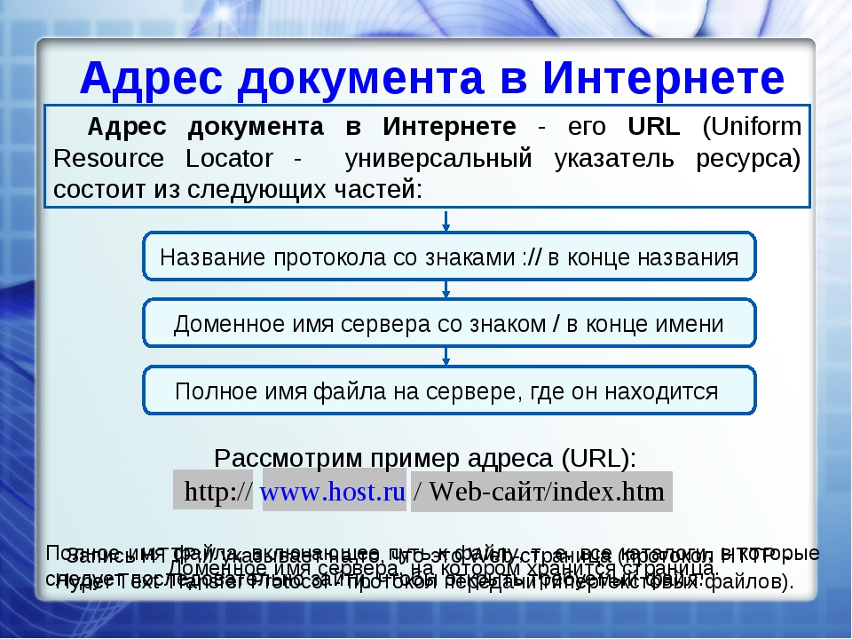 Адрес документа в Интернете - его URL (Uniform Resource Locator - универсальн...