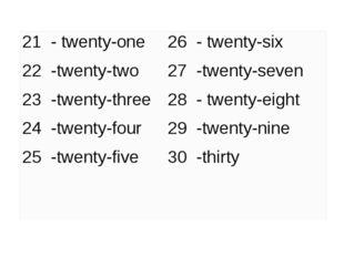 21 -twenty-one 22 -twenty-two 23 -twenty-three 24 -twenty-four 25 -twen