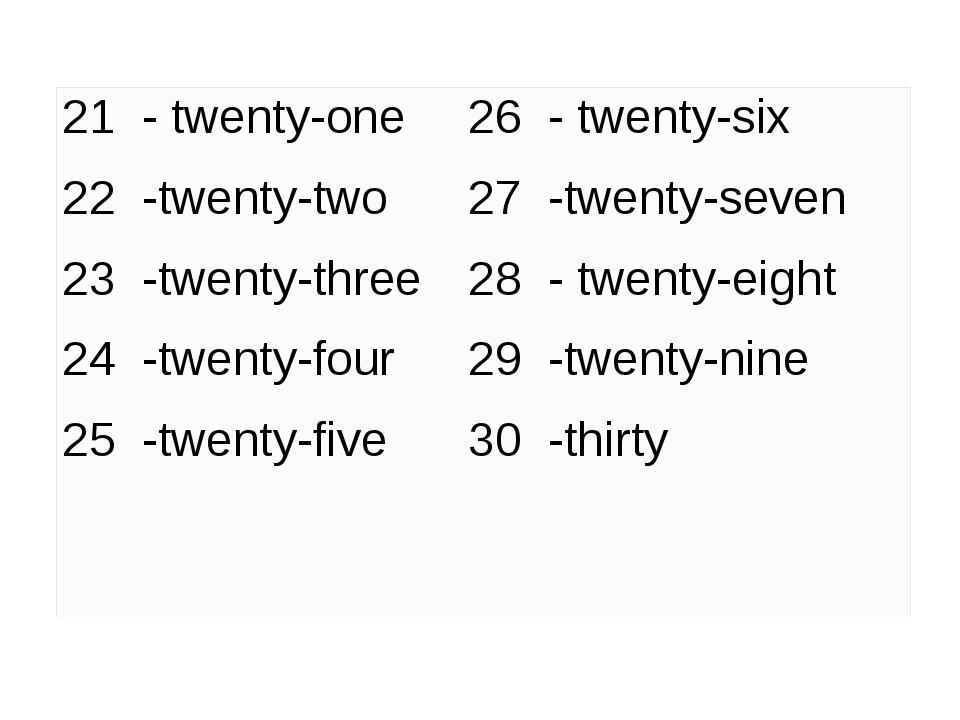 21 -twenty-one 22 -twenty-two 23 -twenty-three 24 -twenty-four 25 -twen...