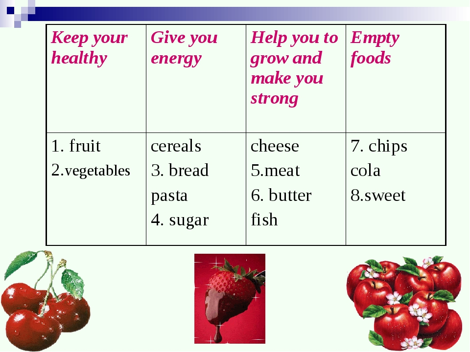 Keep your healthy	Give you energy	Help you to grow and make you strong	Empty...