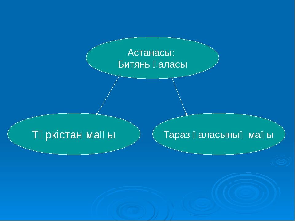 Астанасы: Битянь қаласы Тараз қаласының маңы Түркістан маңы