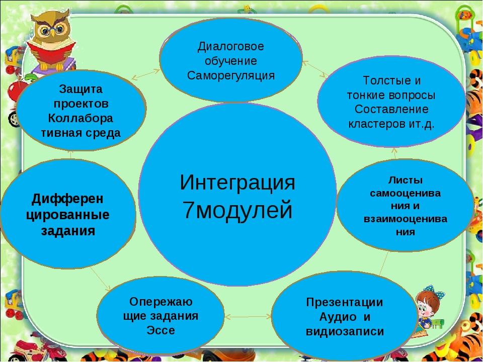 Новые подходы в преподавании и обучении Управление и лидерство в обучении Обу...
