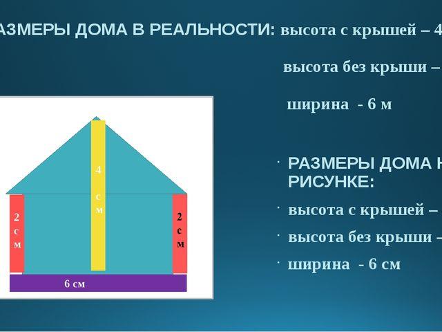 РАЗМЕРЫ ДОМА В РЕАЛЬНОСТИ: высота с крышей – 4 м высота без крыши – 2 м ширин...