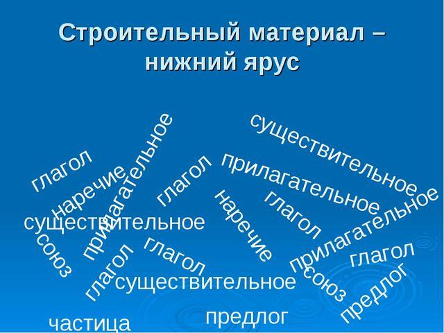 Строительный материал – нижний ярус глагол глагол глагол глагол глагол глагол...