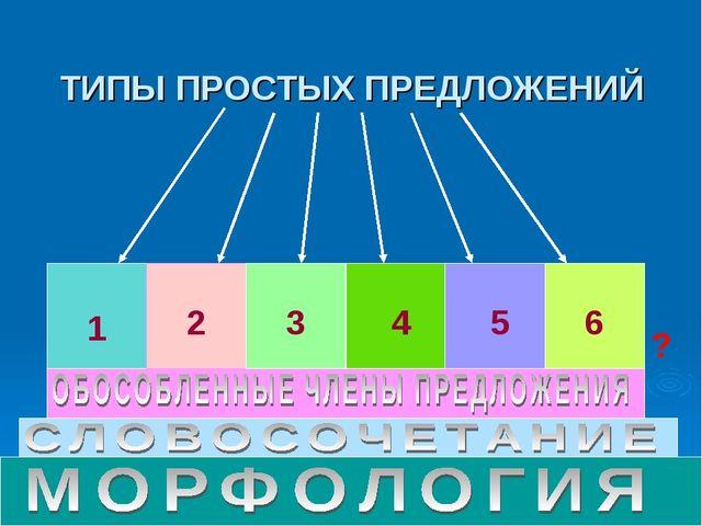 ТИПЫ ПРОСТЫХ ПРЕДЛОЖЕНИЙ 1 2 3 4 5 6 ?