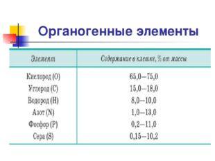 Органогенные элементы