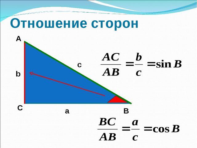 Отношение сторон А С В b c a