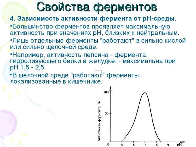 Свойства ферментов 4. Зависимость активности фермента от рН-среды. Большинст...