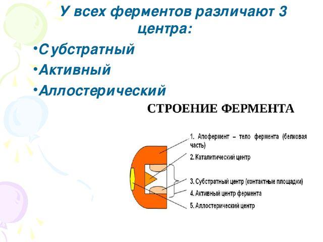У всех ферментов различают 3 центра: Субстратный Активный Аллостерический