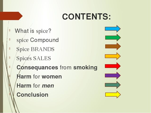 CONTENTS: What is spice? spice Compound Spice BRANDS Spices SALES Consequance...