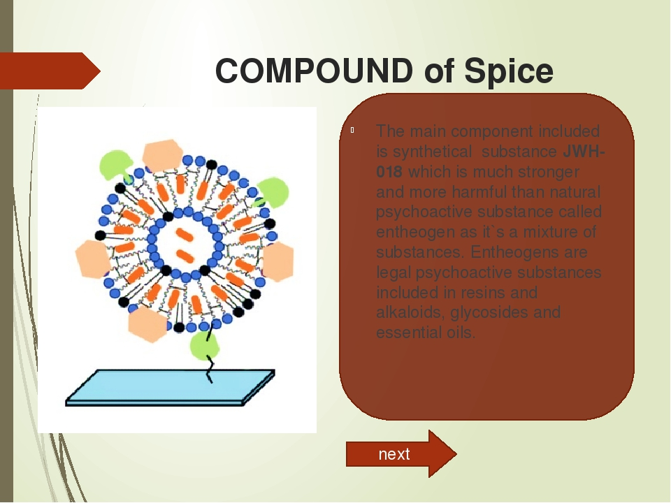 COMPOUND of Spice The main component included is synthetical  substance JWH-...