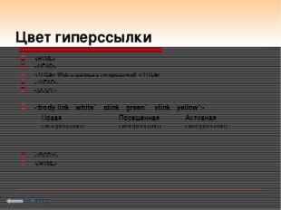 Цвет гиперссылки    Web-страница с гиперссылкой       Новая гиперссылка Посе