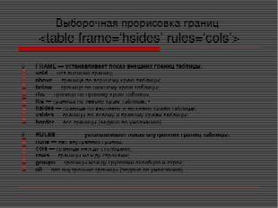 Выборочная прорисовка границ  ♦FRAME — устанавливает показ внешних границ та