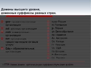 Домены высшего уровня, доменные суффиксы разных стран. gov– правительственные