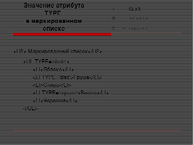 Маркированный список  Яблоко Груша Слива Вишня Черешня  • - disk...