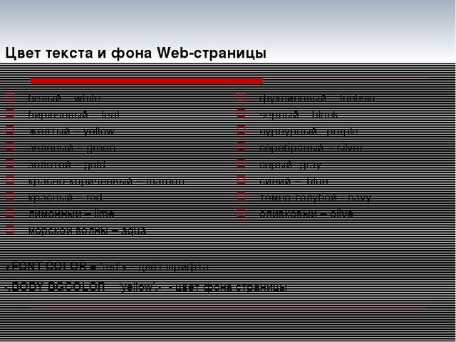Цвет текста и фона Web-страницы белый – white бирюзовый – teal желтый – yello...