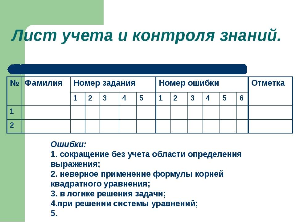 Лист учета и контроля знаний. Ошибки: 1. сокращение без учета области опреде...