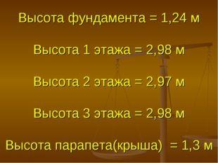 Высота фундамента = 1,24 м Высота 1 этажа = 2,98 м Высота 2 этажа = 2,97 м Вы