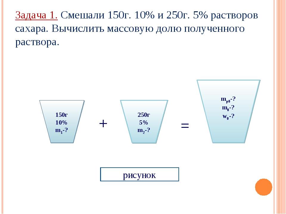 150г 10% m1-? 250г 5% m2-? mp0-? m0-? w0-? + = рисунок Задача 1. Смешали 150г...