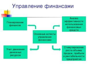 Управление финансами Основные аспекты управления финансами Стимулирование рос