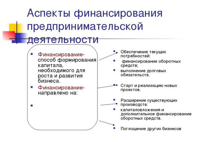 Аспекты финансирования предпринимательской деятельности Финансирование-способ...